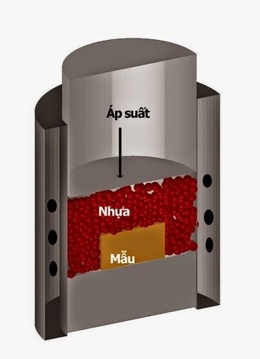 Nguyên lý làm việc máy đúc nóng mẫu kim tương